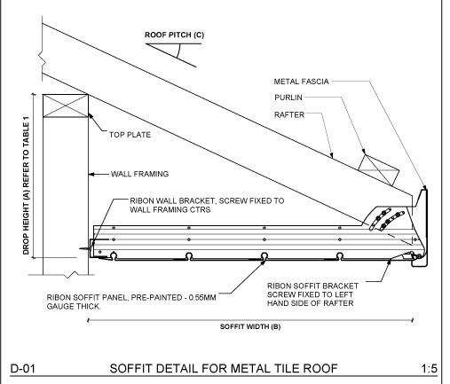 how to cut soffit panels